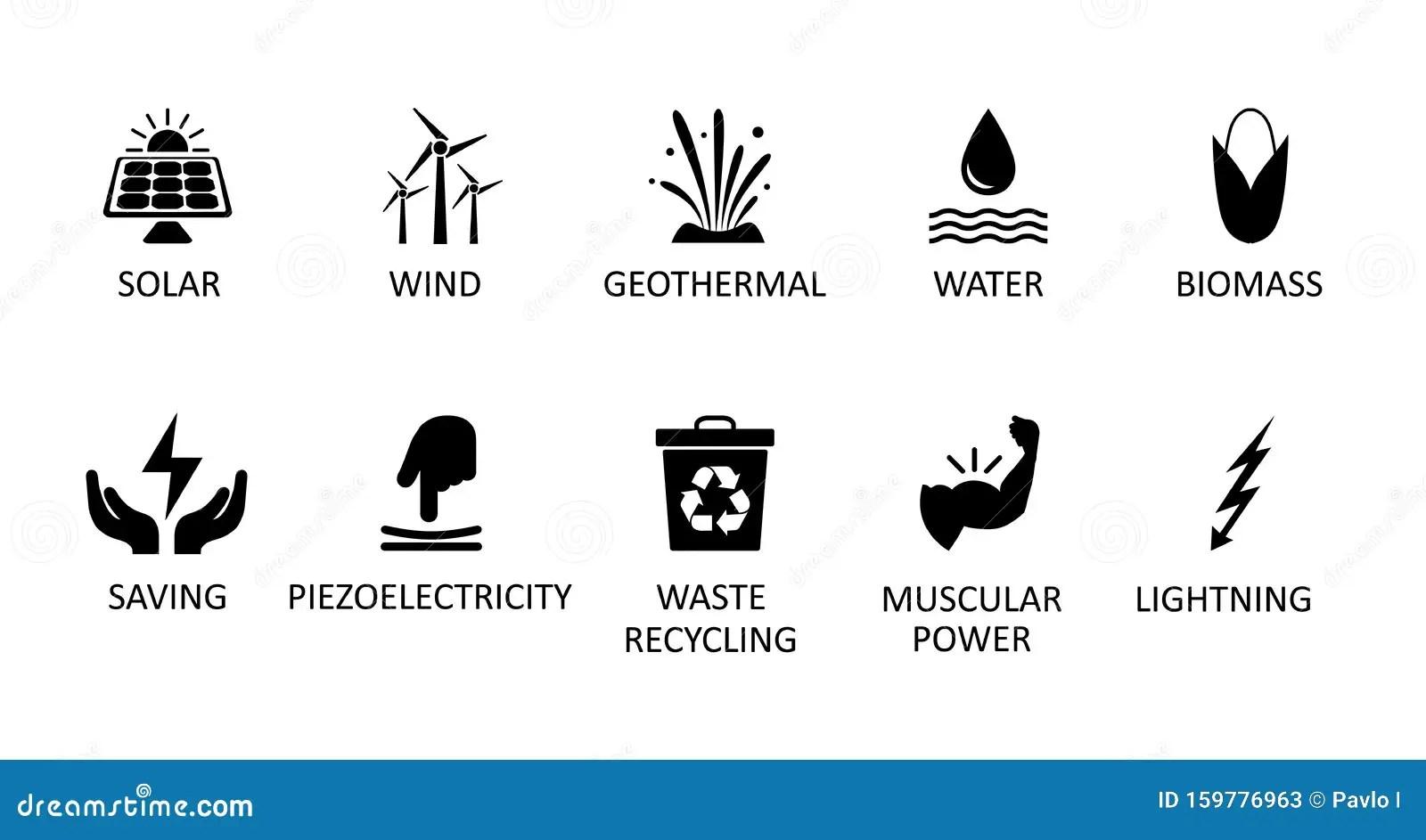 Alternative Energy Sources Icons Renewable Energy Sign