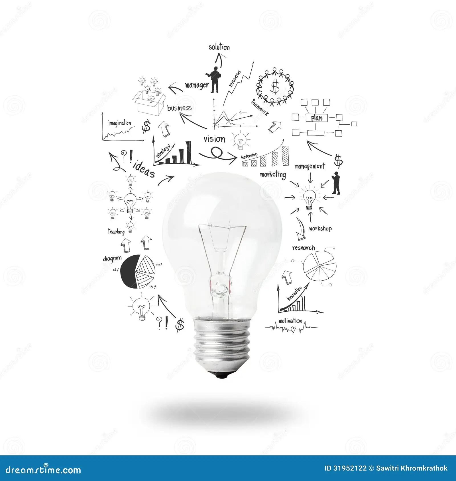 Ampoule Avec L Idee De Concept De Strategie De Plan D