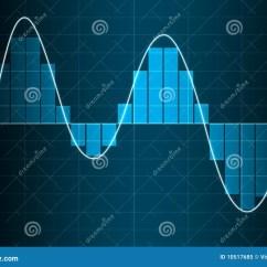 Energy Transformation Diagram Bmw E30 M40 Wiring Analog-digital Converter Royalty Free Stock Photo - Image: 10517685