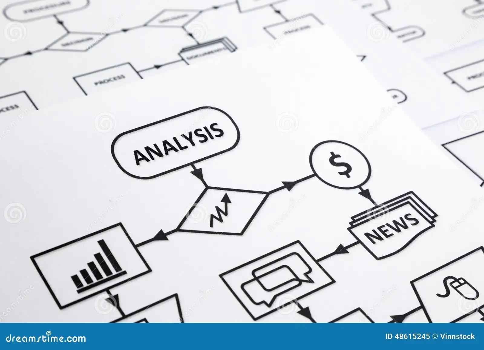 Ysis Chart Foryzing Stock Image