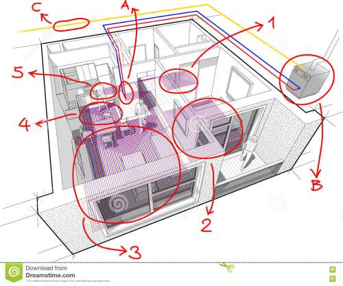 small resolution of apartment diagram with underfloor heating and gas water boiler and hand drawn notes