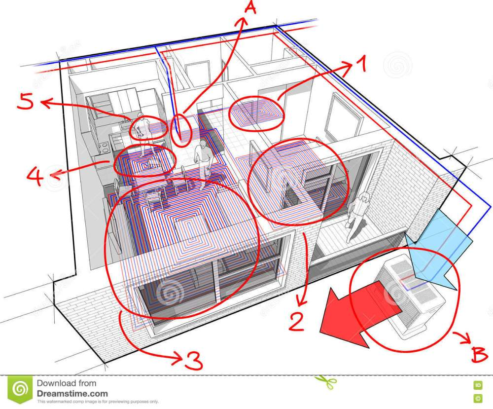 medium resolution of apartment diagram with underfloor heating and heat pump and hand drawn notes