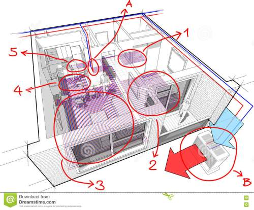 small resolution of apartment diagram with underfloor heating and heat pump and hand drawn notes