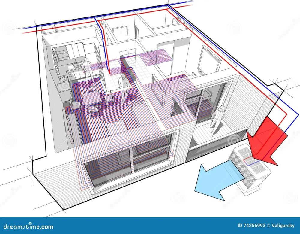 medium resolution of apartment diagram with underfloor heating and heat pump