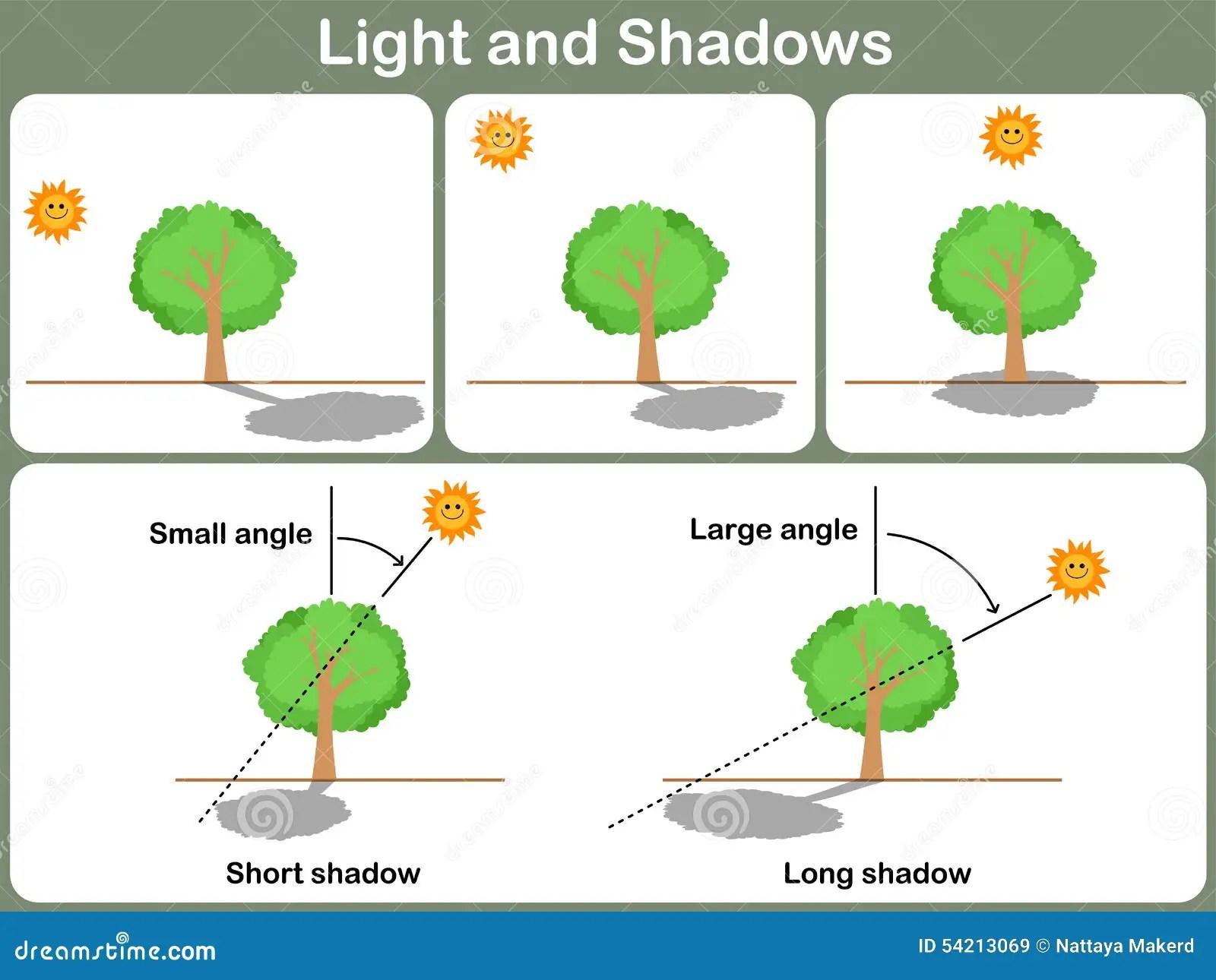 Apren Ndo La Luz Y La Sombra Para Los Ninos