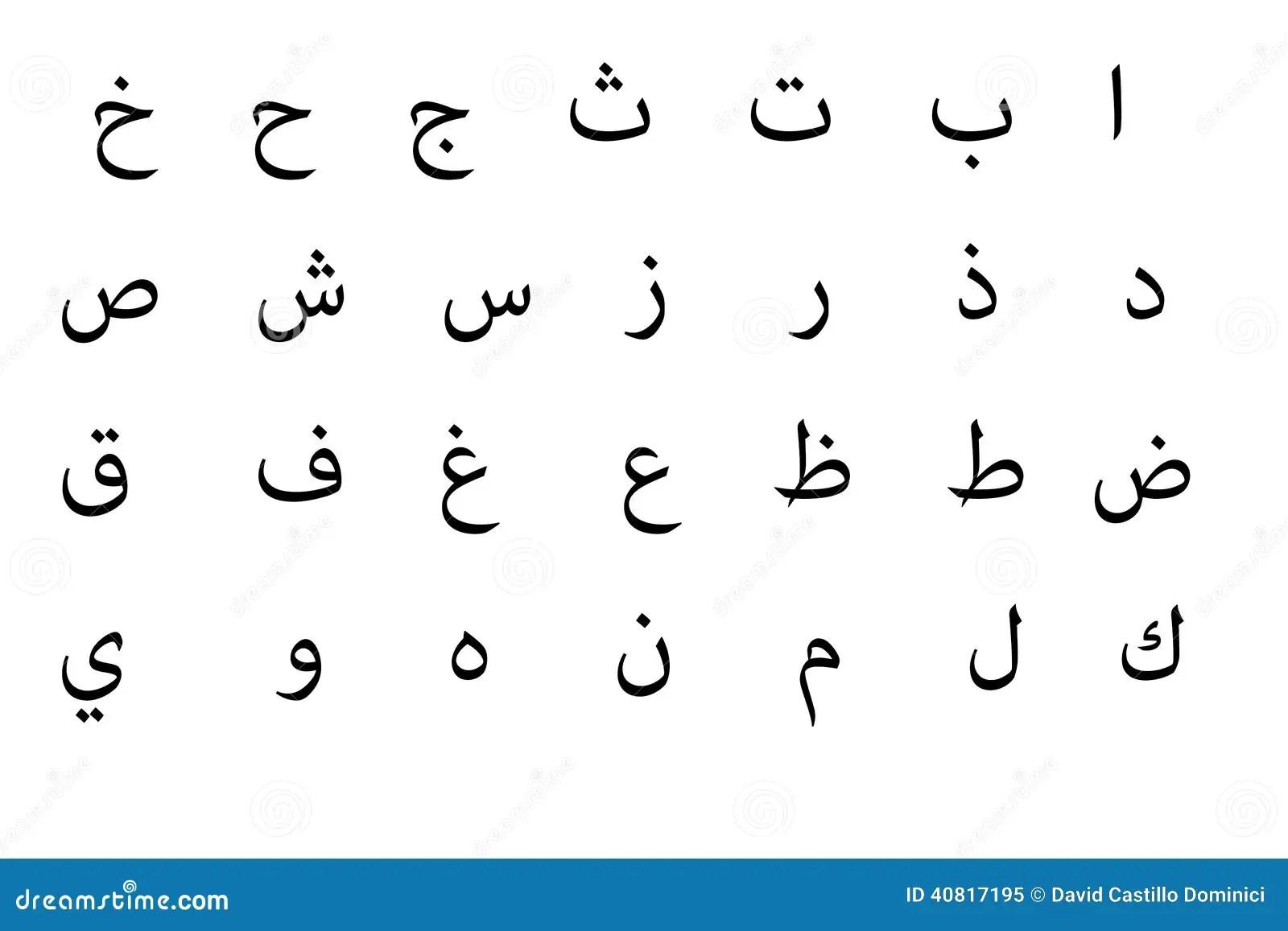 Arabiskt Alfabet Stock Illustrationer Illustration Av