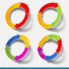 3 Arrow Circle Diagram Water Cycle Worksheet To Label Circular Royalty Free Stock
