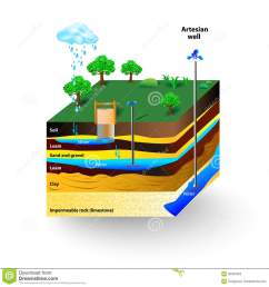 boeing wiring diagrams wiring diagrams u20223d water system schematics get free image about wiring boeing [ 1300 x 1369 Pixel ]