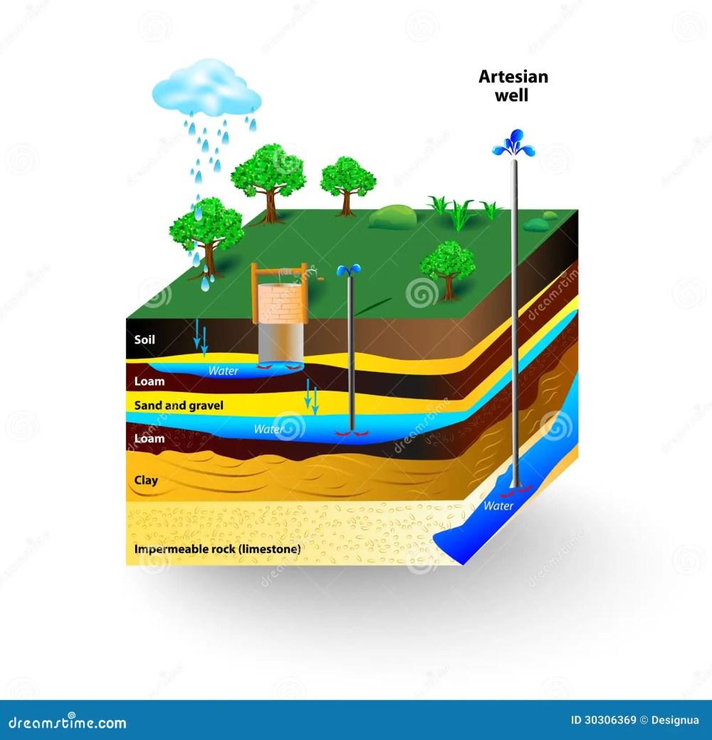 medium resolution of boeing wiring diagrams wiring diagrams u20223d water system schematics get free image about wiring boeing