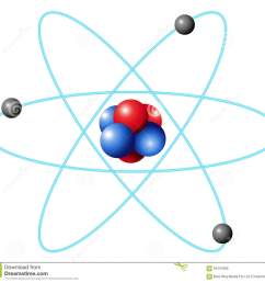helium atom diagram 3d helium atomic number diagram helium bohr model diagram chlorine bohr model diagram [ 1300 x 1220 Pixel ]