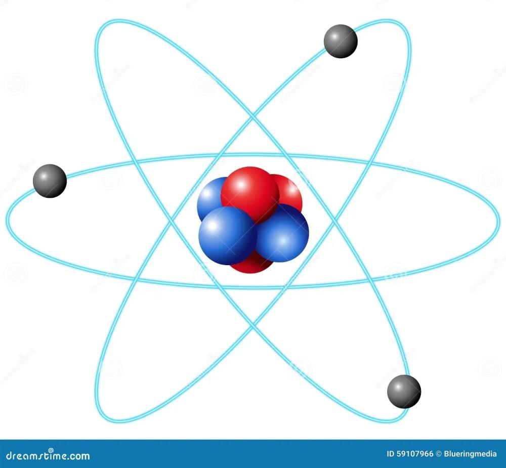 medium resolution of helium atom diagram 3d helium atomic number diagram helium bohr model diagram chlorine bohr model diagram