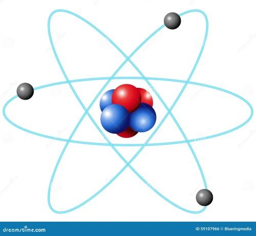 small resolution of helium atom diagram 3d helium atomic number diagram helium bohr model diagram chlorine bohr model diagram