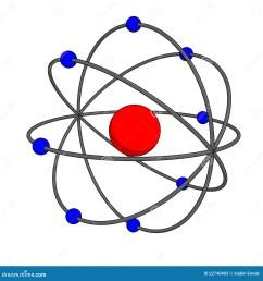 atom model [ 1300 x 1390 Pixel ]