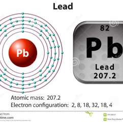 Atomic Symbol Diagram Well Pump Wiring Atom And Electron Of Lead Stock Vector