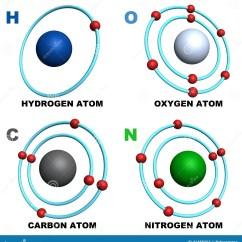 Francium Atom Diagram T8 Fluorescent Light Fixture Wiring For 2 Ballast Atome D 39azote De Carbone L 39oxygène 39hydrogène
