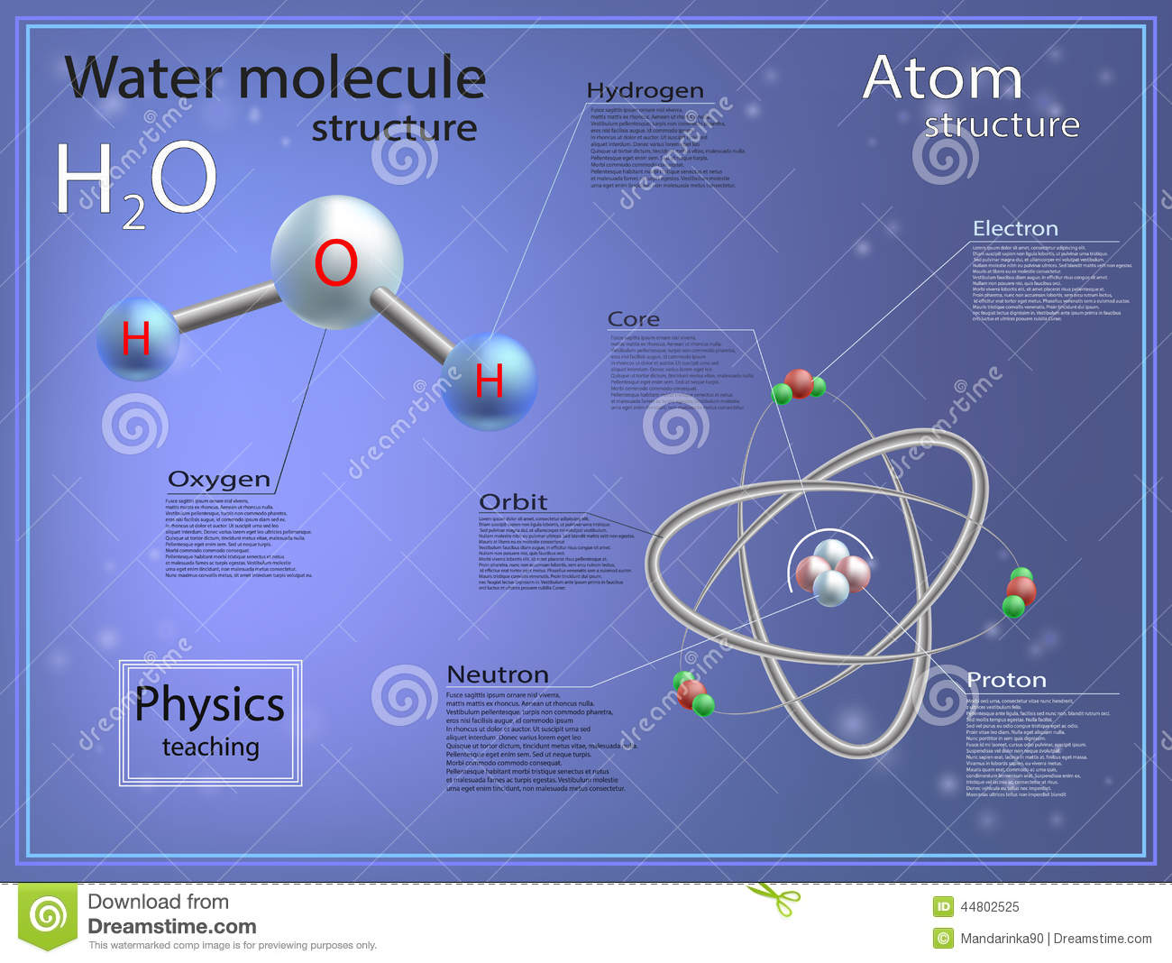 hight resolution of atomic and molecular structure of water