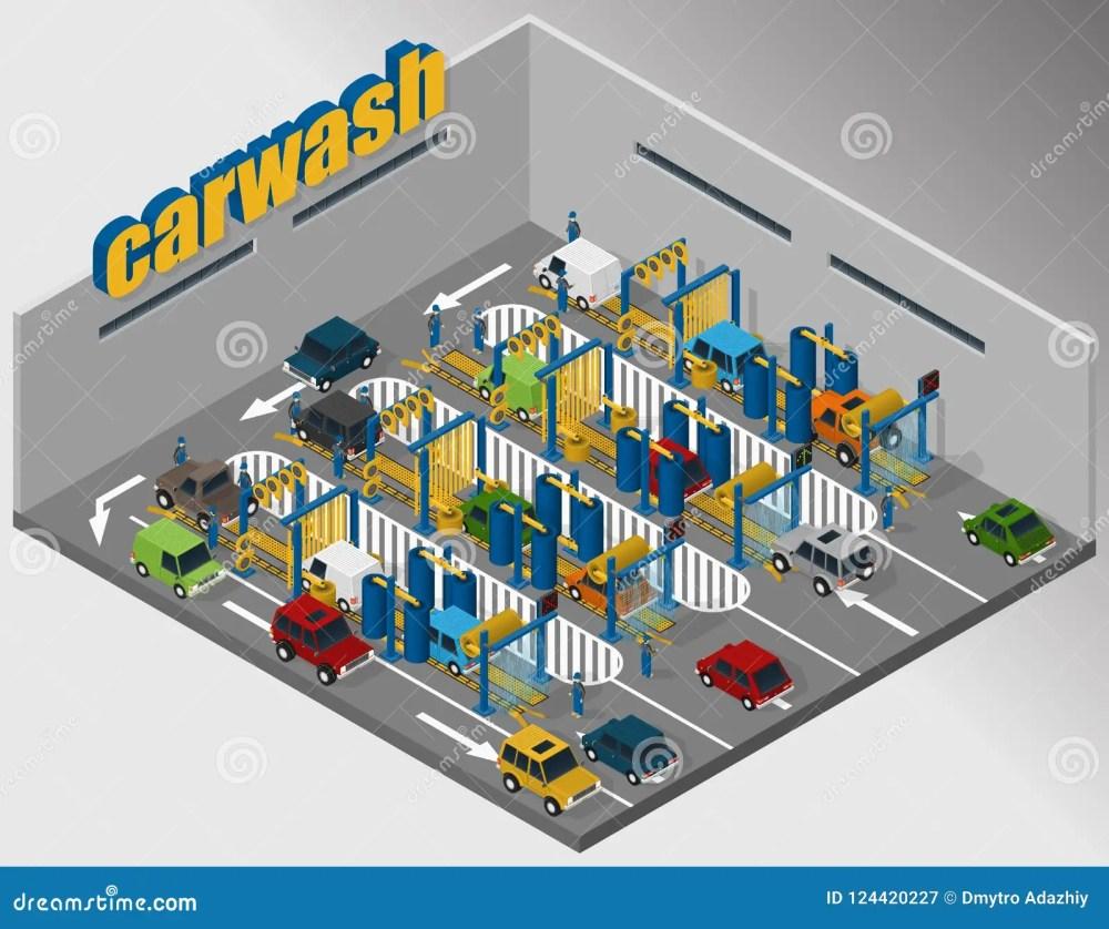 medium resolution of automatic tunnel car wash