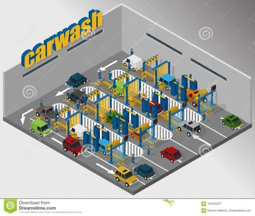small resolution of automatic tunnel car wash