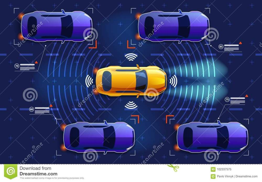 medium resolution of autonomous electro smart car goes on the road in traffic scans the road observe the distance future concept