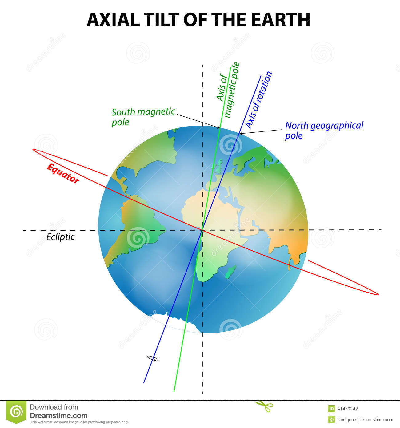 hight resolution of axial tilt of the earth vector diagram