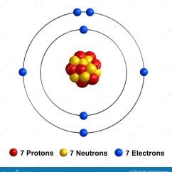 Francium Atom Diagram Emg Hz Pickups Wiring Azote Illustration Stock Du Protons Science