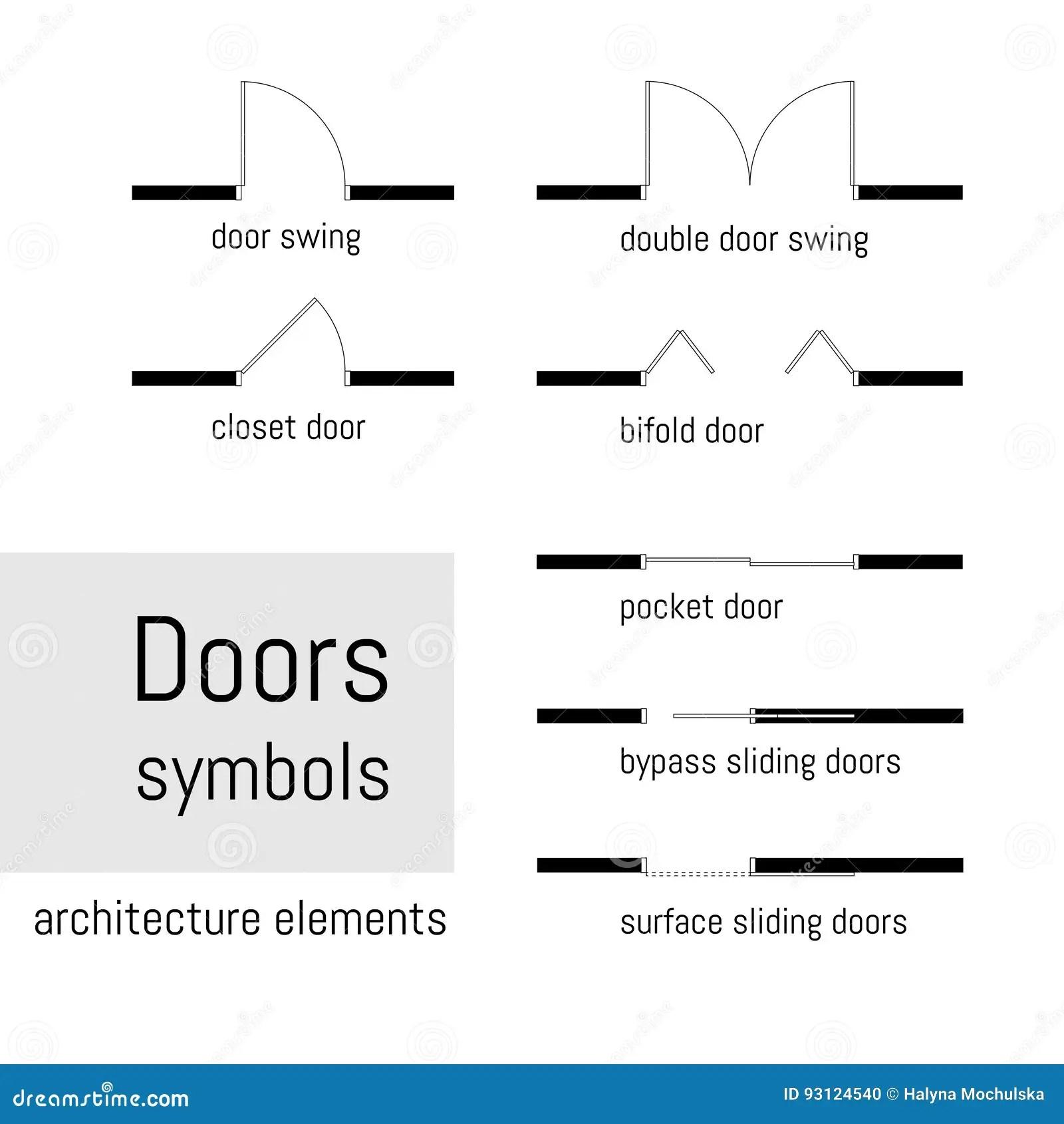 Basta Sikt Konstruktionssymboler Som Anvands I