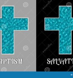 baptism salvation cross holy water pool illustration [ 1300 x 894 Pixel ]