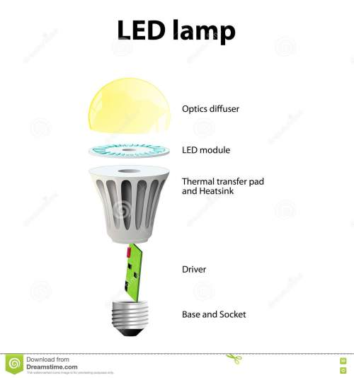 small resolution of basic components of led light bulbs stock vector illustration of led light schematic led light bulb diagram