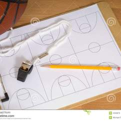 Basketball Court Diagram With Notes Whirlpool Electric Oven Wiring Coaches Items Stock Photo Image 4593870