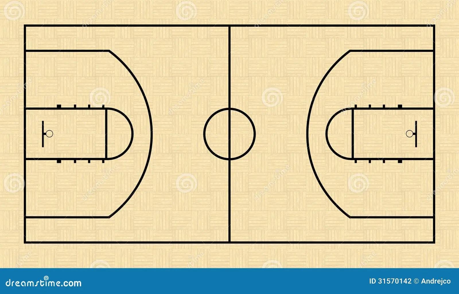 high school basketball court diagram 1999 toyota corolla wiring radio quart scores