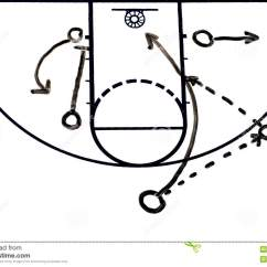 6 2 Offense Diagram Yamaha Xs650 Bobber Wiring Basketball Give And Go Play Royalty Free Stock Photo - Image: 18487325