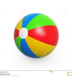 colorful summer beach ball isolated on white background [ 1300 x 1065 Pixel ]