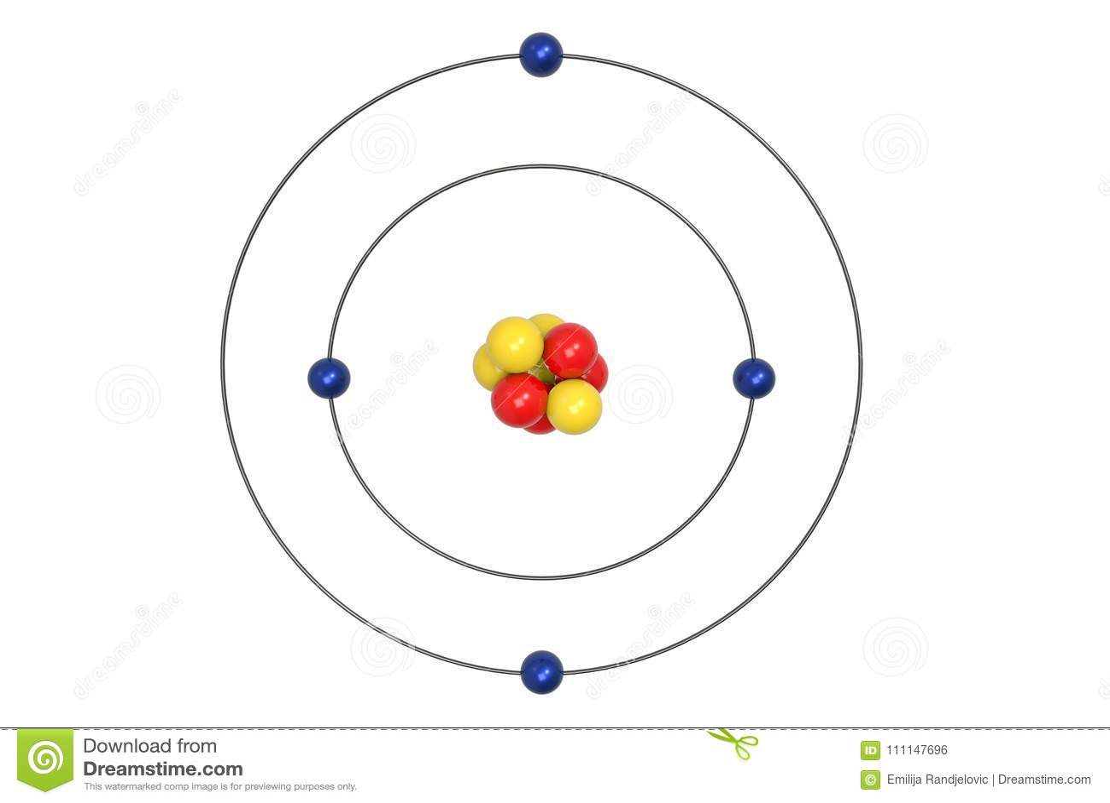 Beryllium Atom Bohr Model With Proton Neutron And