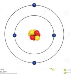 beryllium atom bohr model with proton neutron and electron [ 1300 x 957 Pixel ]