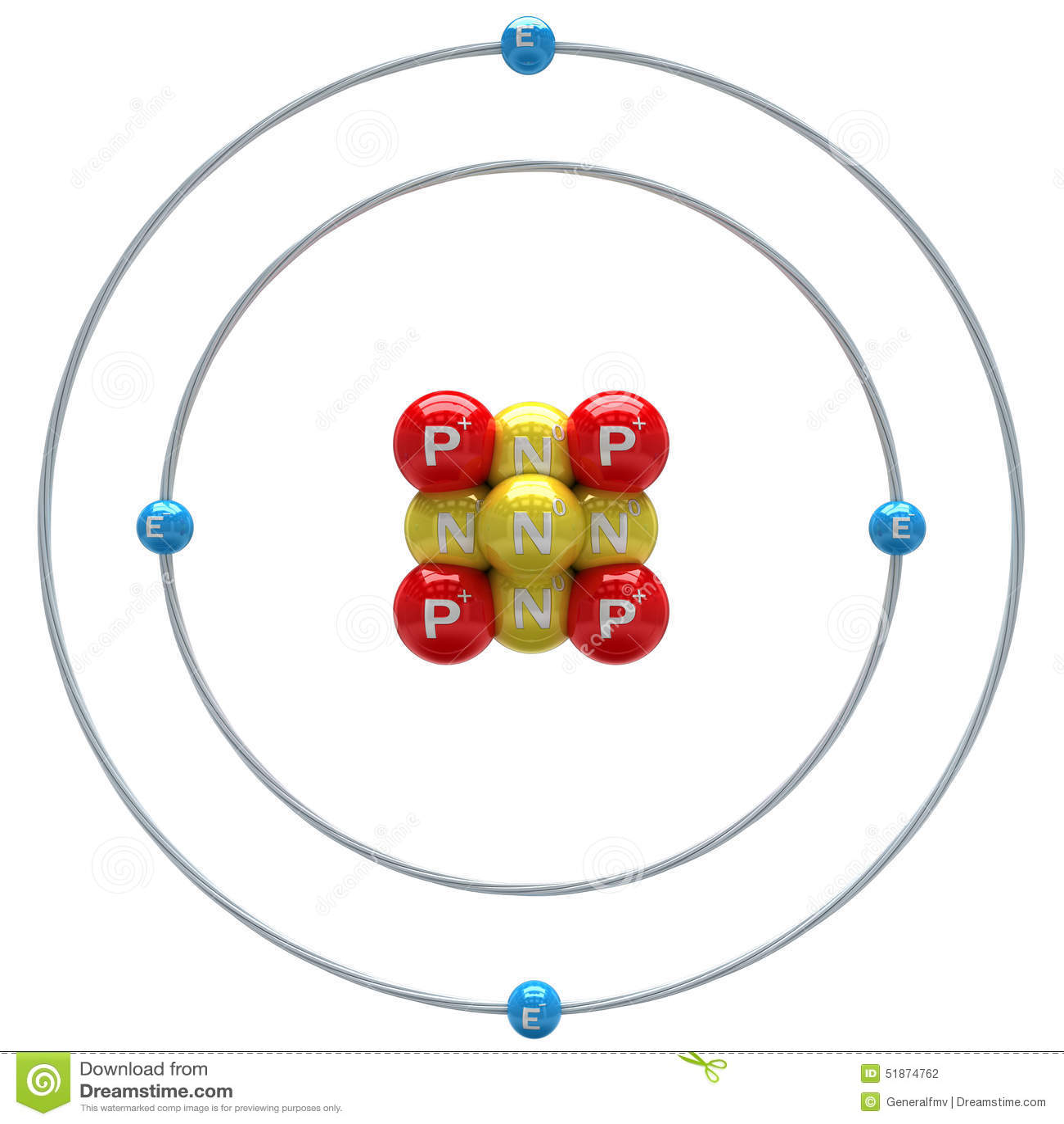 orbital diagram for beryllium harley wiring diagrams simple atom on white background stock illustration