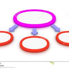 Steering Wheel Diagram Wiring Yamaha Electric Guitar Blank Of Classification With Three Branche Stock