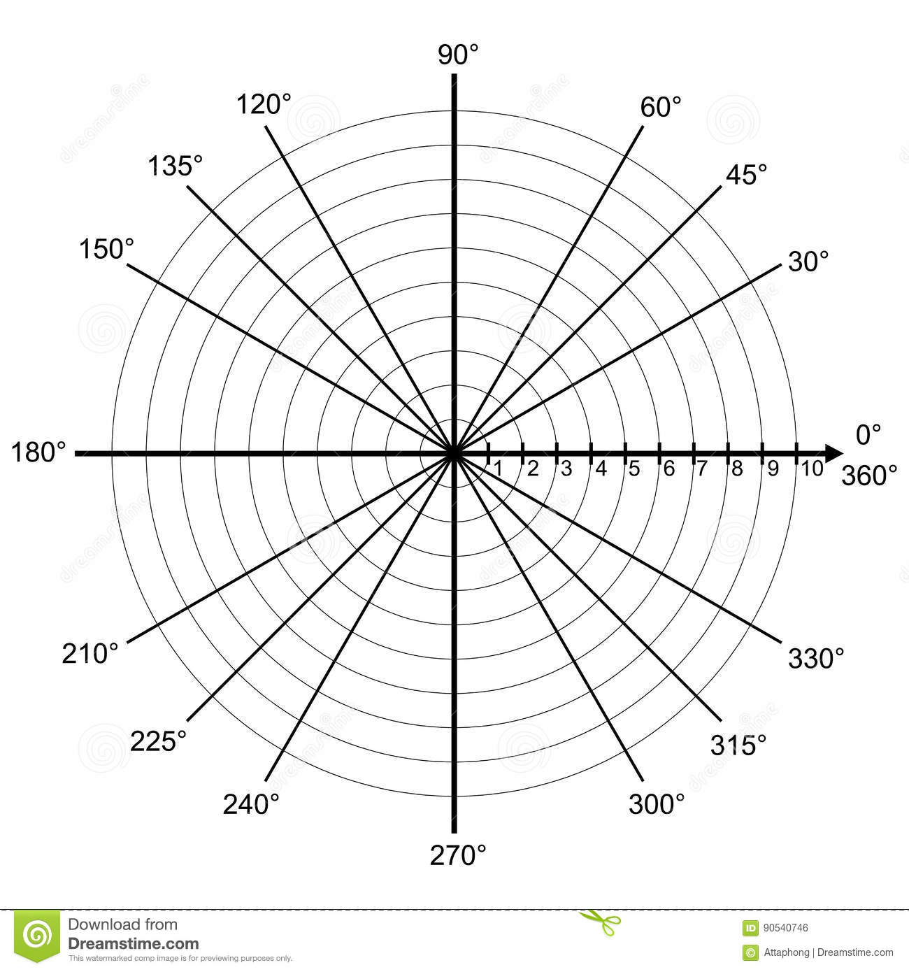 360 degree circle diagram cruise control wiring chevrolet blank polar graph paper protractor pie chart vector