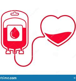 blood donation vector illustration donate blood concept with blood bag and heart world blood donor day june 14  [ 1600 x 1156 Pixel ]