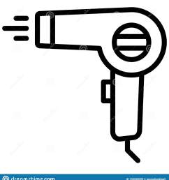 blow dryer hair dryer isolated vector icon that can be easily edited in any size [ 1520 x 1689 Pixel ]