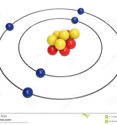 bohr model of carbon atom with proton neutron and electron [ 1300 x 957 Pixel ]