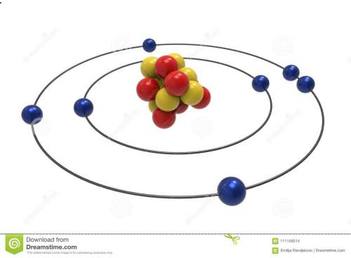 small resolution of bohr model of nitrogen atom with proton neutron and electron