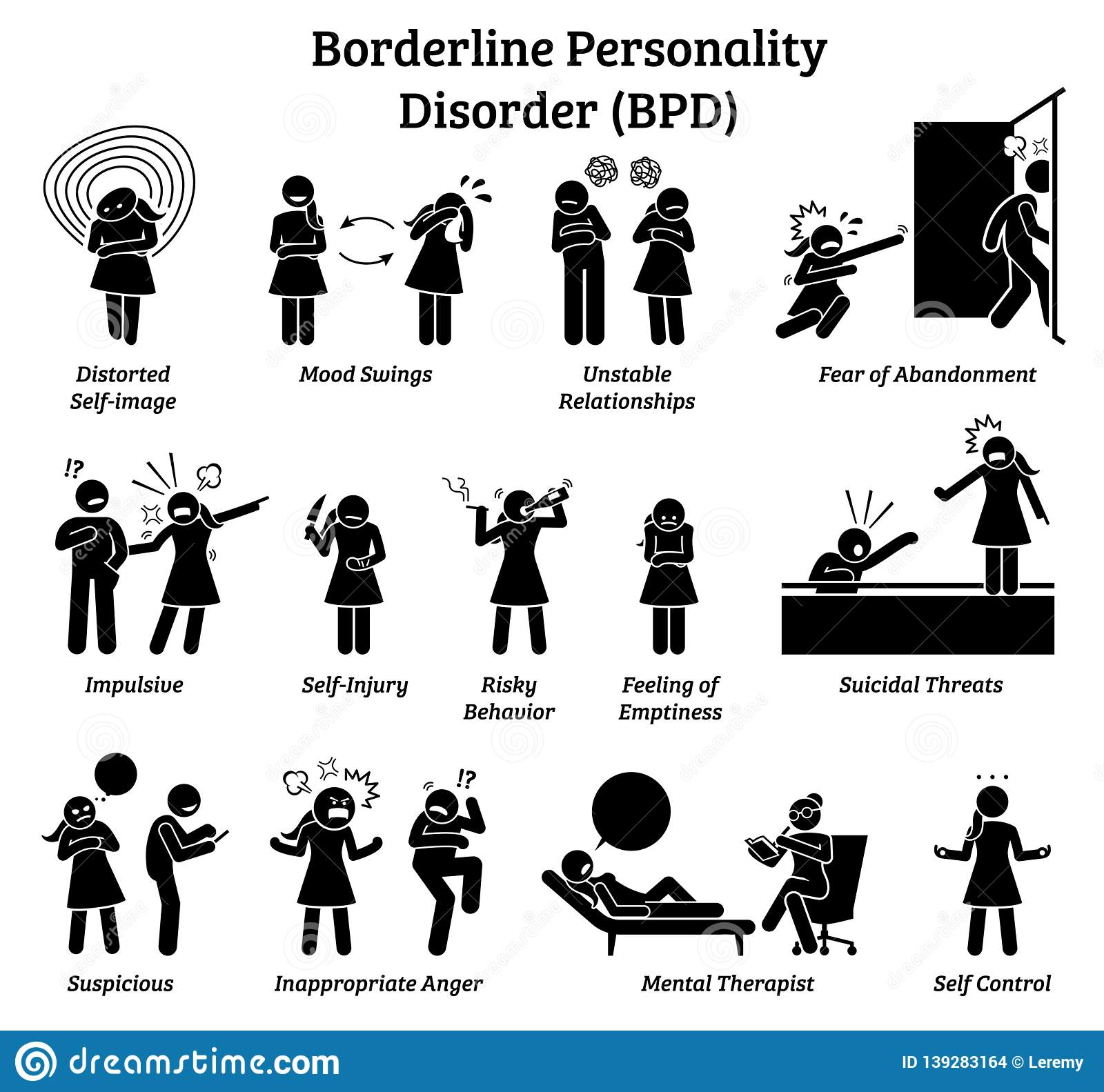Borderline Personality Disorder Bpd Signs And Symptoms