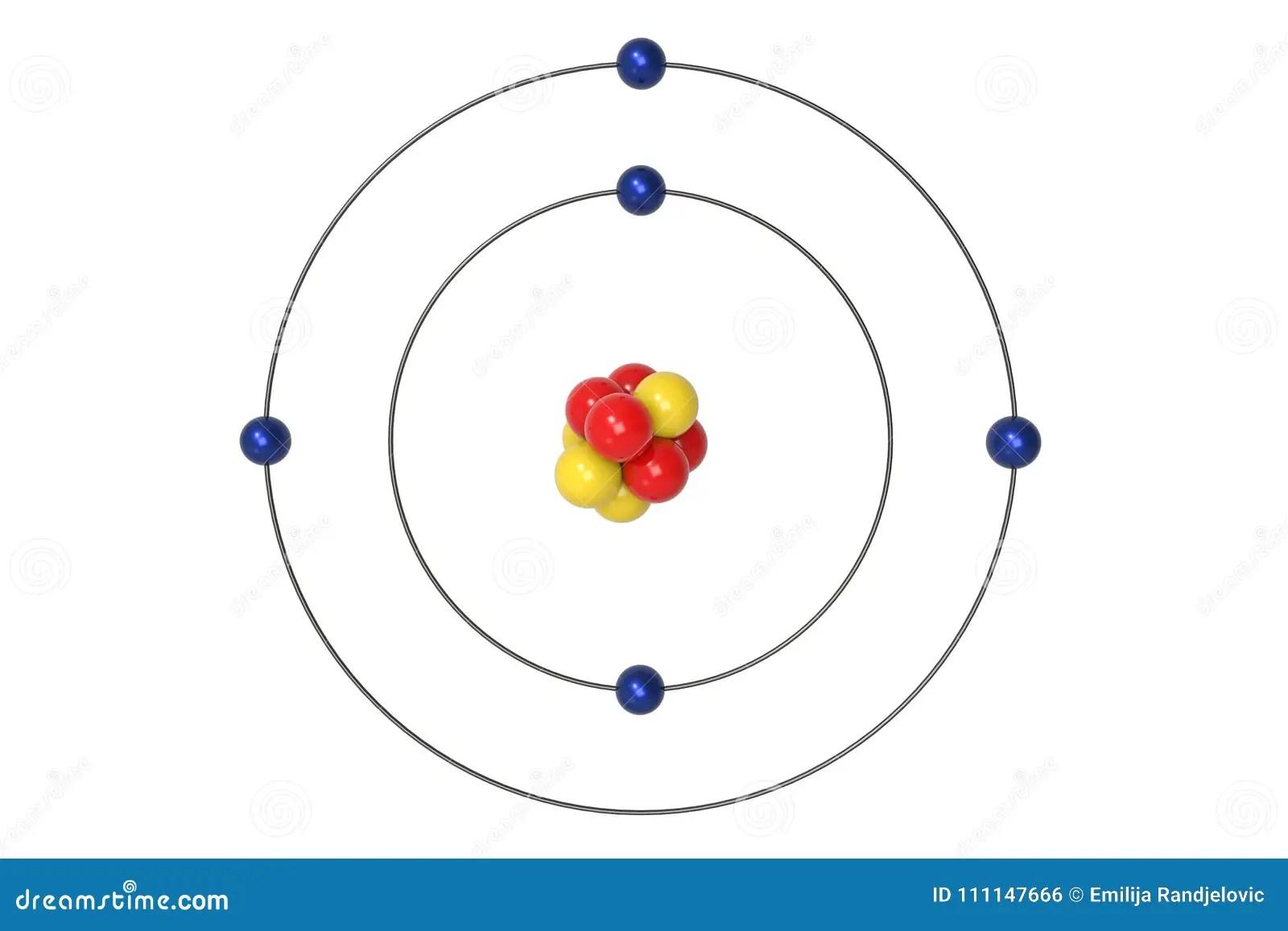 hight resolution of boron atom bohr model with proton neutron and electron