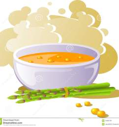 bowl corn soup stock illustrations 68 bowl corn soup stock illustrations vectors clipart dreamstime [ 1300 x 1242 Pixel ]
