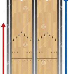 bowling lane chart [ 1019 x 1300 Pixel ]