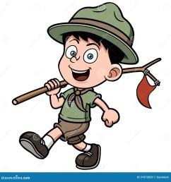 boy scout stock illustrations 1 870 boy scout stock illustrations vectors clipart dreamstime [ 1300 x 1390 Pixel ]