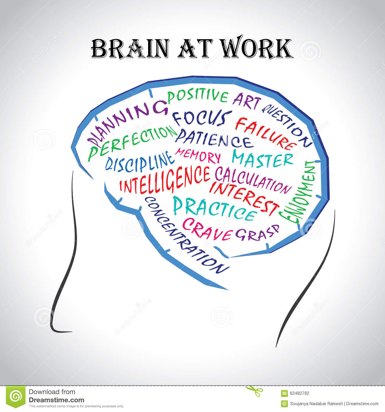 Brain At Work Stock Vector