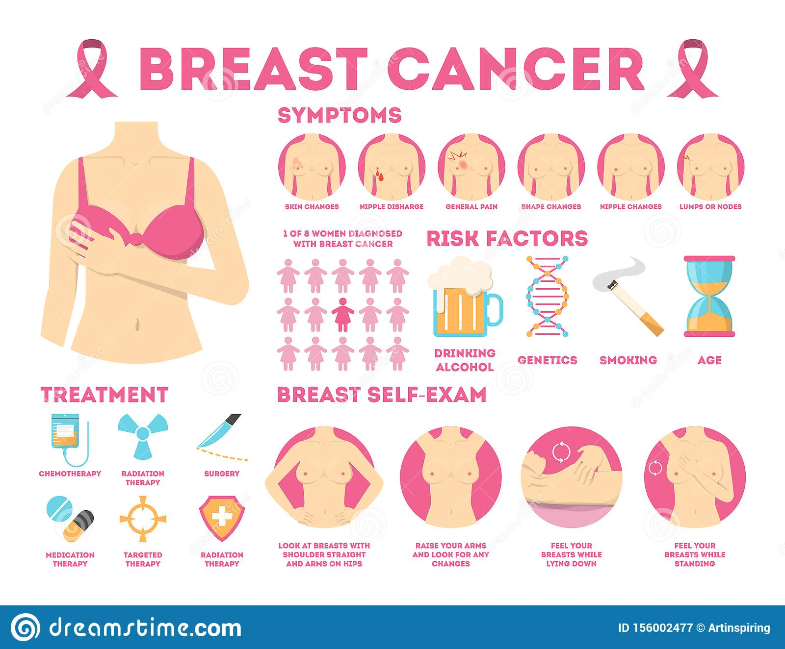 Breast Cancer Pink Infographic For Woman Awareness Stock
