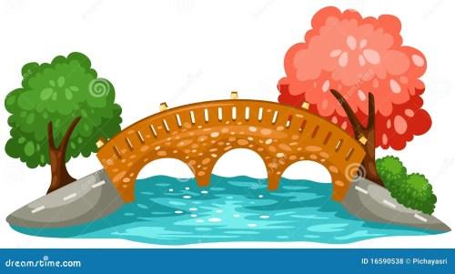 small resolution of bridge