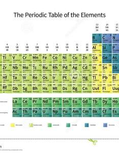 Bright colorful periodic table of the elements with atomic mass electronegativity and st ionization energy also rh dreamstime